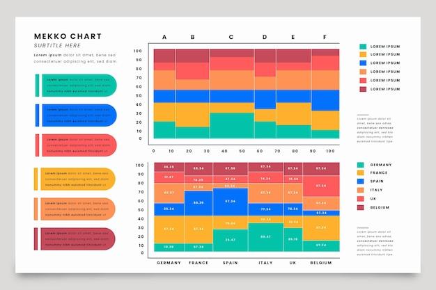 Conceito de gráfico mekko em design plano Vetor Premium