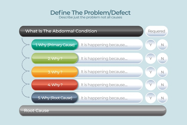 Conceito de infográfico de cinco maneiras Vetor grátis