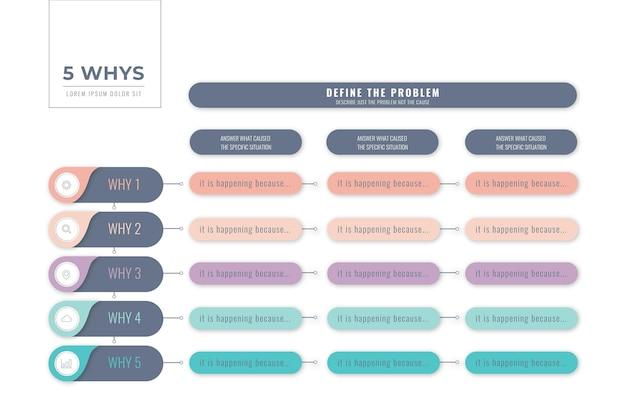 Conceito de infográfico de cinco porquês Vetor grátis