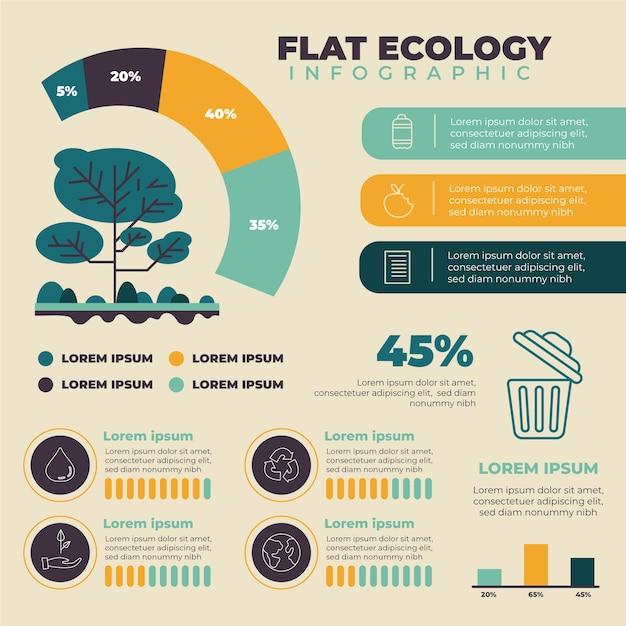 Conceito de infográfico de ecologia plana Vetor grátis
