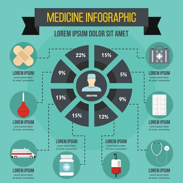 Conceito de infográfico de medicina, estilo simples Vetor Premium