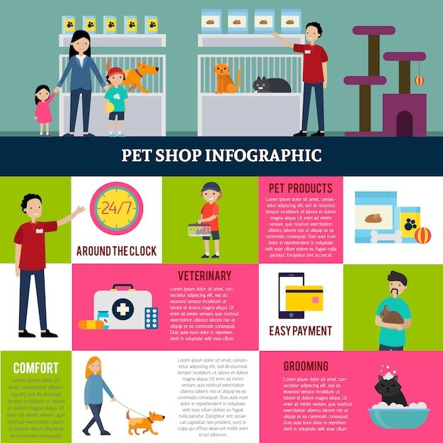 Conceito de infográfico de pet shop colorido Vetor Premium