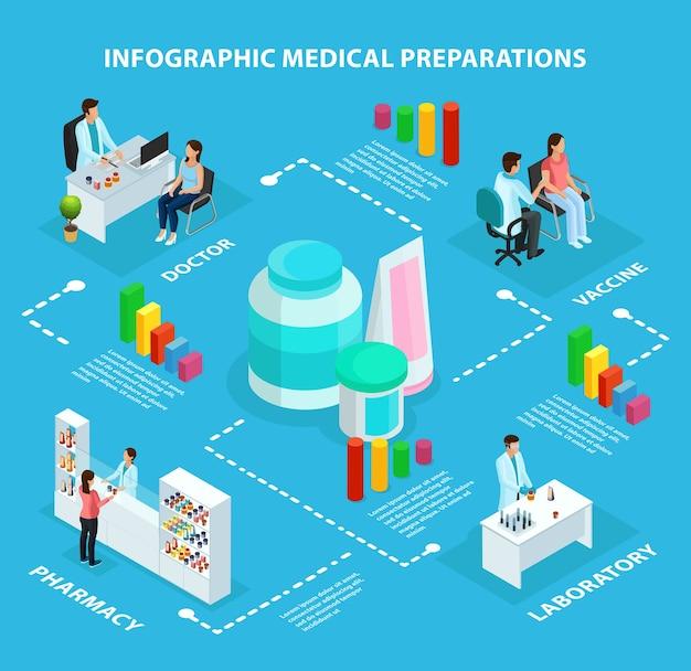 Conceito de infográfico de saúde isométrica Vetor grátis