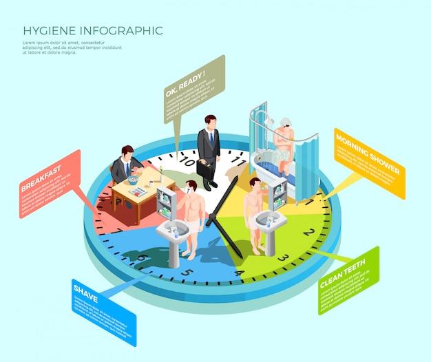 Conceito de infográfico de tempo de higiene Vetor grátis