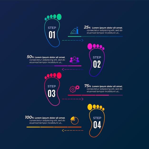 Conceito de infográficos de pegada plana Vetor Premium