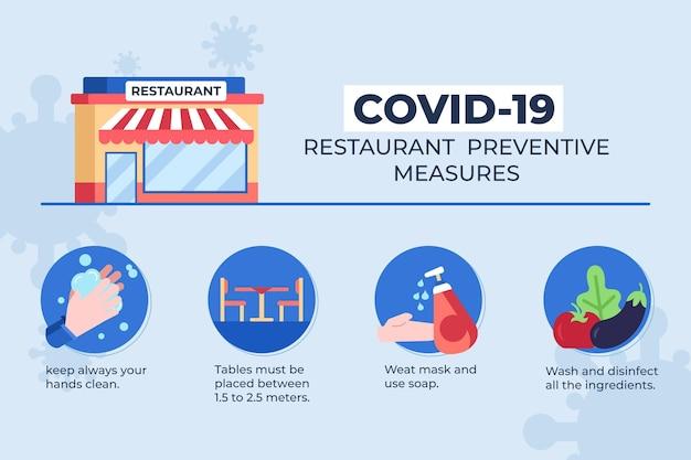 Conceito de medidas preventivas de restaurante Vetor grátis