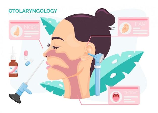 Conceito de otorrinolaringologia. mulher em tratamento de ouvido, nariz ou garganta na clínica de otorrinolaringologia, ilustração isolada em estilo simples de desenho animado. Vetor Premium