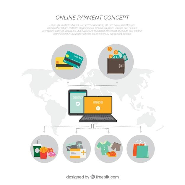 Conceito de pagamento em linha, esquema Vetor grátis