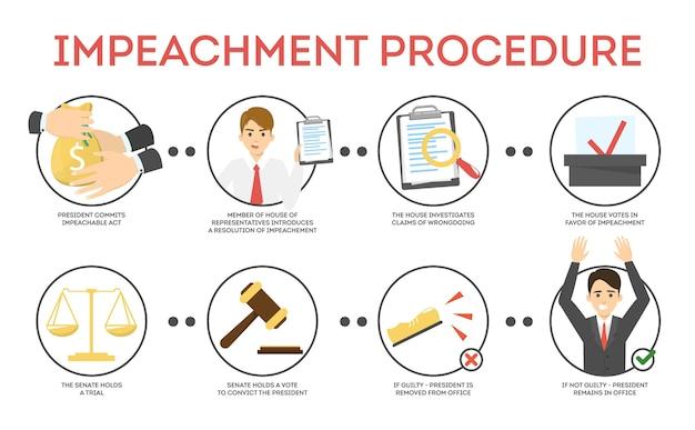 Conceito de processo de impeachment. acusação contra o presidente. ideia de justiça e lei, protesto nos eua. ilustração em estilo cartoon Vetor Premium