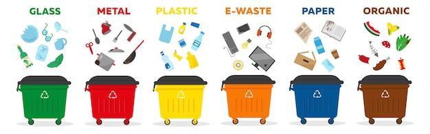 Conceito de reciclagem de classificação de resíduos. recipientes para lixo de diversos tipos: vidro, papel, mate, plástico, lixo eletrônico, orgânico. ilustração. Vetor Premium