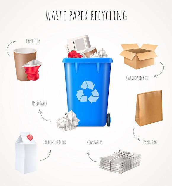 Conceito de reciclagem de papel com jornais de papelão e saco realista Vetor grátis