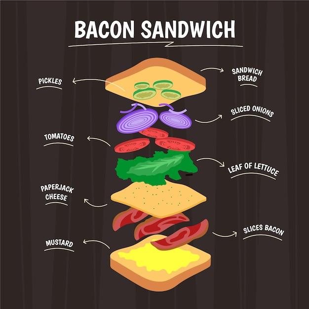 Conceito de sanduíche de bacon Vetor grátis