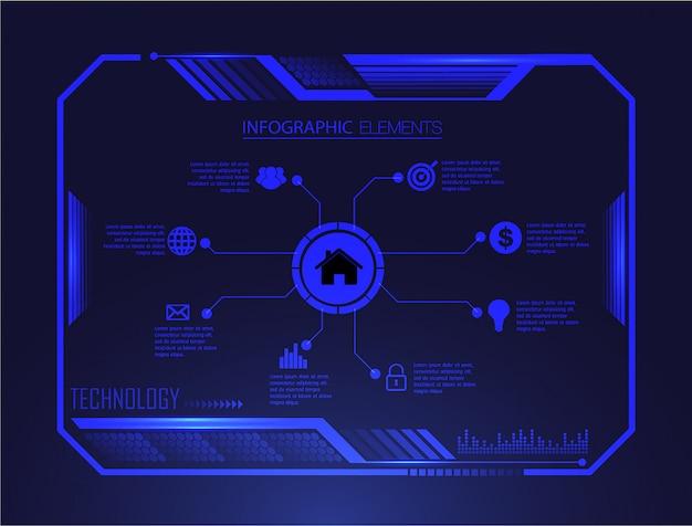 Conceito de tecnologia futura do circuito azul cyber hud Vetor Premium
