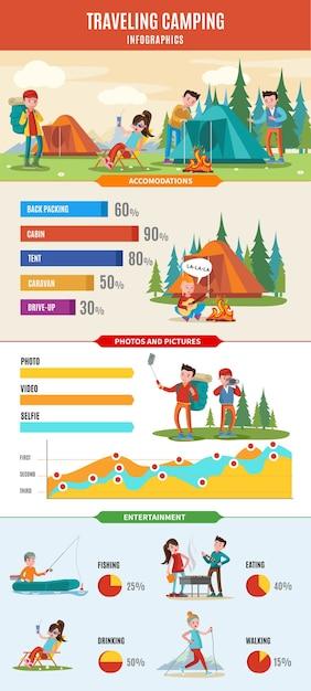 Conceito infográfico de caminhadas e acampamentos Vetor grátis