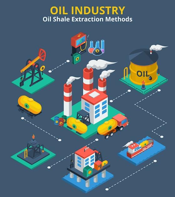 Conceito isométrico da indústria de petróleo Vetor grátis