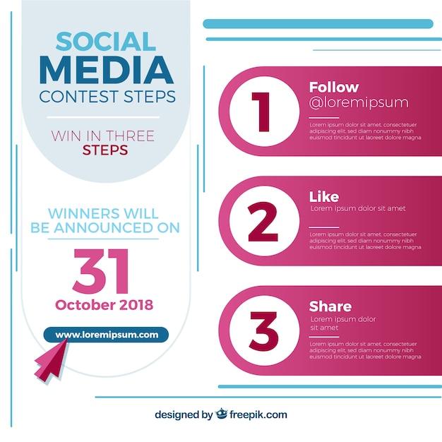 Concurso de mídia social ou conceito de oferta Vetor grátis