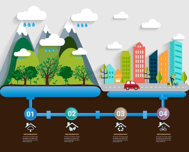 Conexão de água selvagem para a cidade infográficos. Vetor Premium