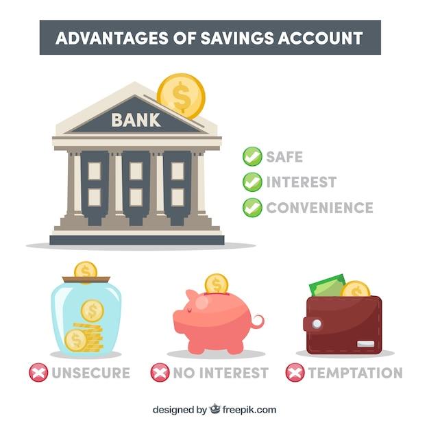 Conjunto de benefícios de uma conta de poupança Vetor grátis