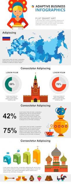 Conjunto de diagramas infochart de cultura russa Vetor grátis