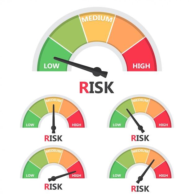 Conjunto de elemento do medidor com nível de risco Vetor Premium