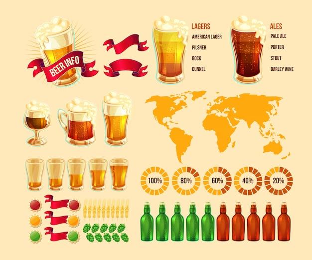 Conjunto de elementos infográficos de cerveja vetor, ícones Vetor grátis