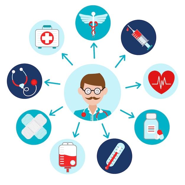 Conjunto de elementos médicos Vetor Premium