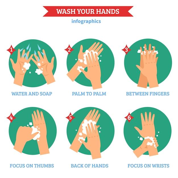 Conjunto de ícones plana de mãos lavar Vetor grátis