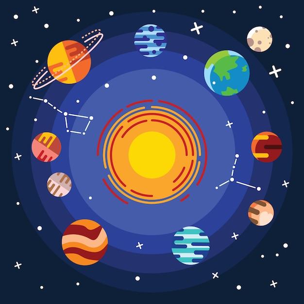 Conjunto de ícones plana de planetas do sistema solar, sol e lua sobre fundo de espaço escuro. Vetor grátis