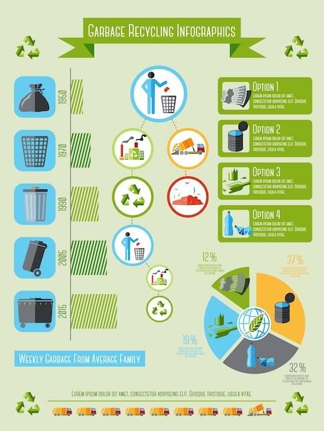 Conjunto de infografia de lixo Vetor grátis