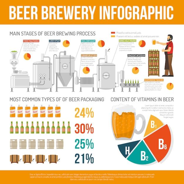 Conjunto de infográfico de cervejaria Vetor grátis