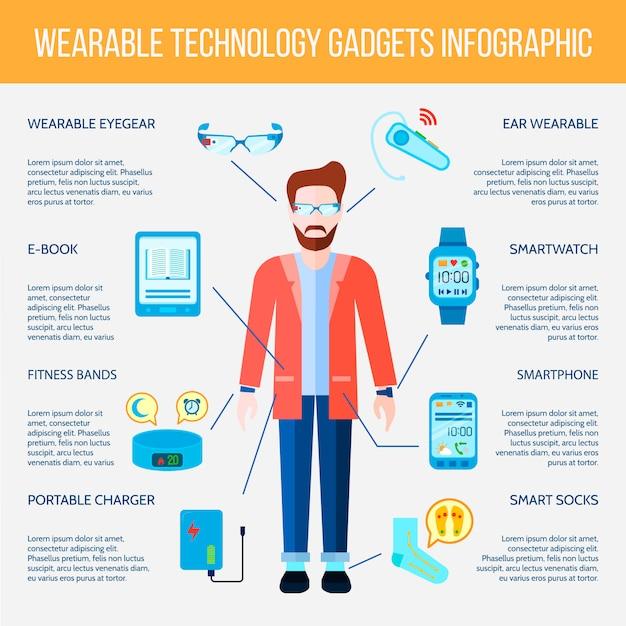 Conjunto de infográfico de gadgets wearable Vetor grátis