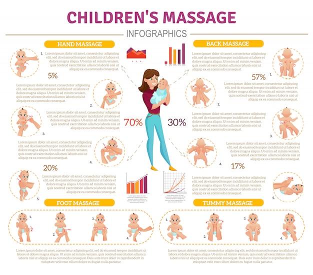 Conjunto de infográfico de massagem de bebê Vetor grátis