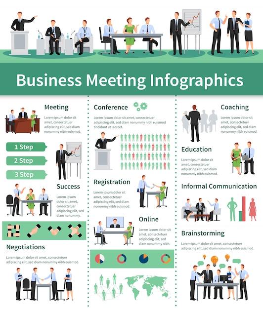 Conjunto de infográfico de reunião de negócios. informações sobre reuniões de negócios. Vetor grátis