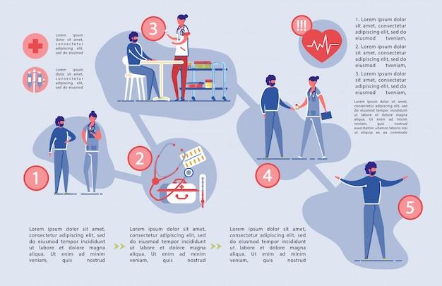 Conjunto de infográfico de seguro de saúde e médico. Vetor Premium