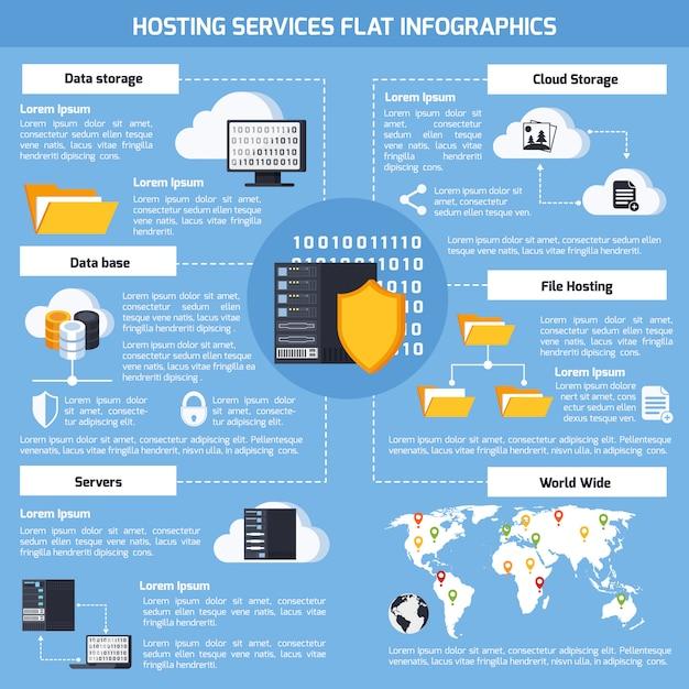 Conjunto de infográfico de serviços de hospedagem Vetor grátis