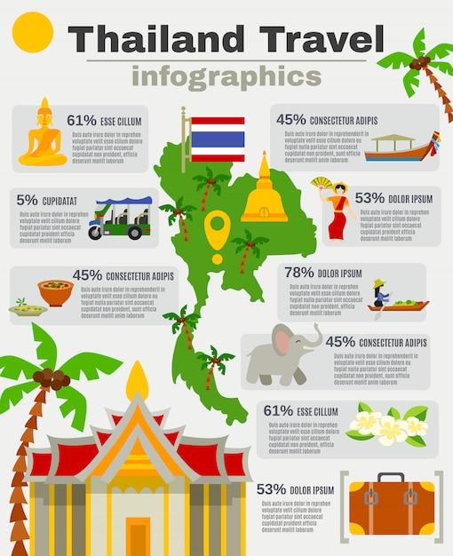 Conjunto de infográfico de tailândia Vetor grátis
