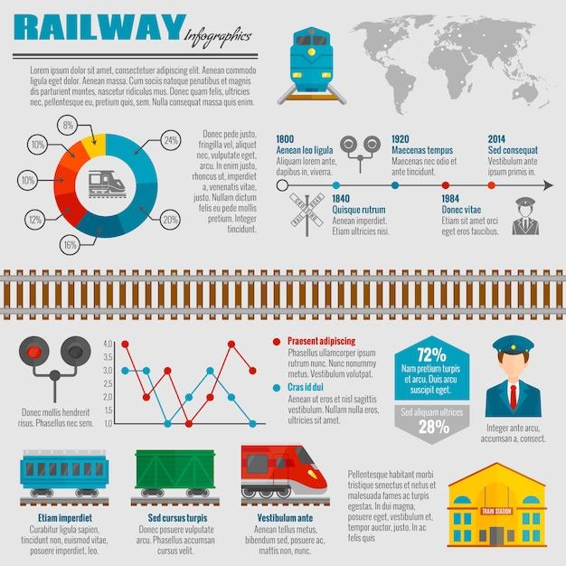 Conjunto de infográfico ferroviário Vetor Premium