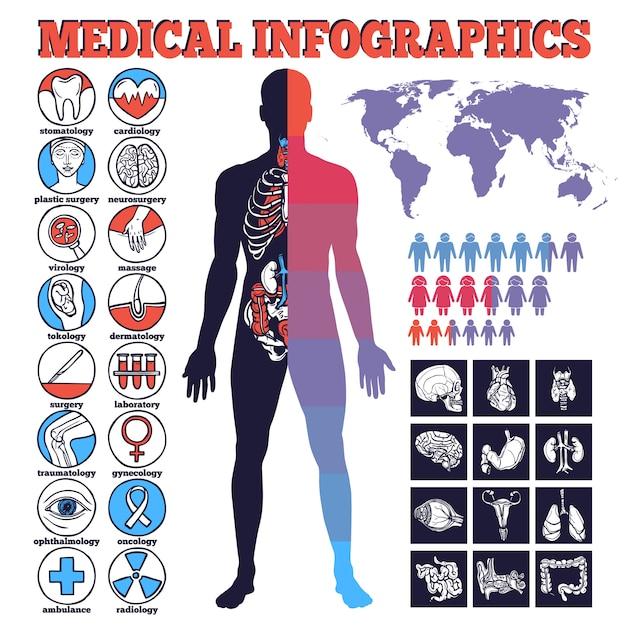 Conjunto de infográfico médico Vetor Premium
