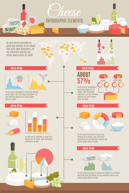 Conjunto de infográfico plana de queijo Vetor grátis