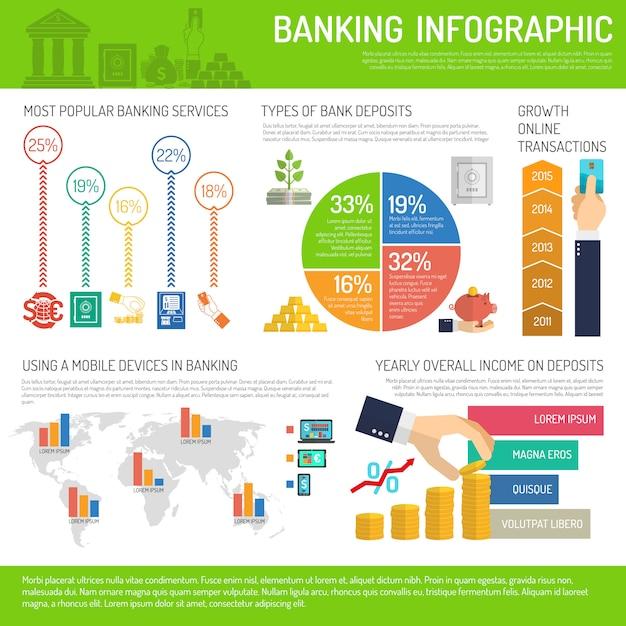 Conjunto de infográficos bancários Vetor grátis