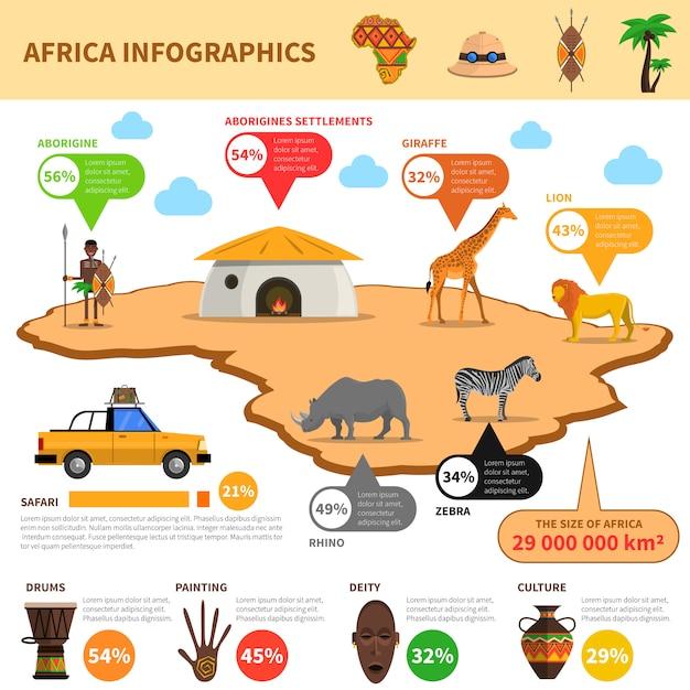 Conjunto de infográficos de áfrica Vetor grátis
