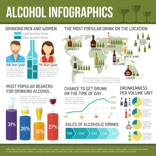 Conjunto de infográficos de álcool Vetor grátis