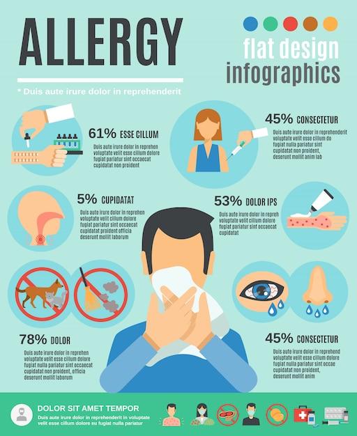 Conjunto de infográficos de alergia Vetor grátis
