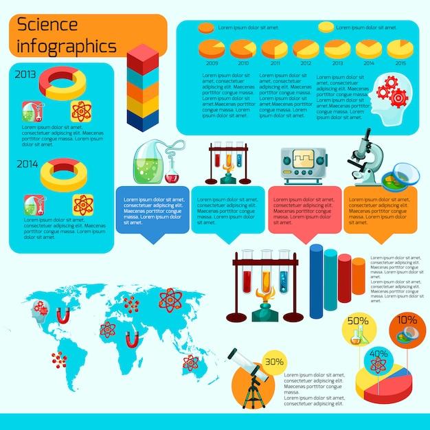 Conjunto de infográficos de ciência Vetor grátis