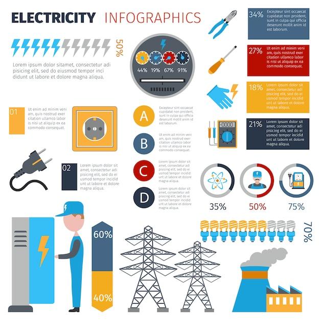 Conjunto de infográficos de electricidade Vetor Premium