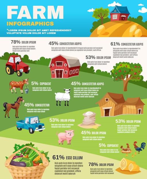 Conjunto de infográficos de fazenda Vetor grátis