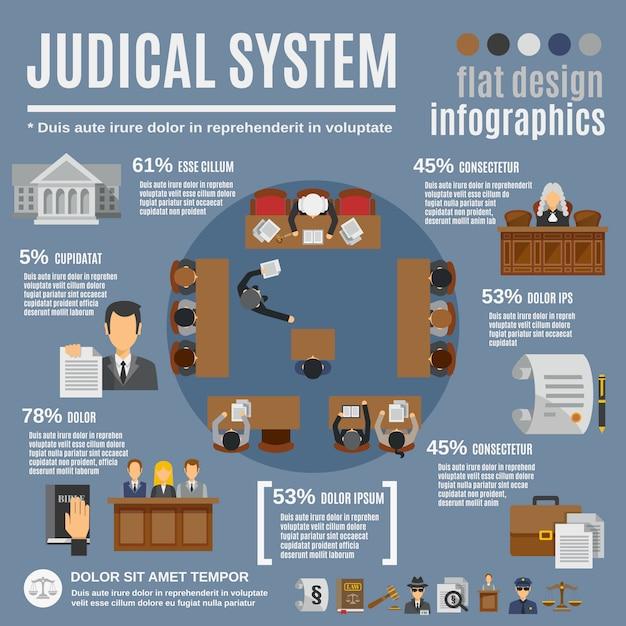 Conjunto de infográficos de lei Vetor grátis