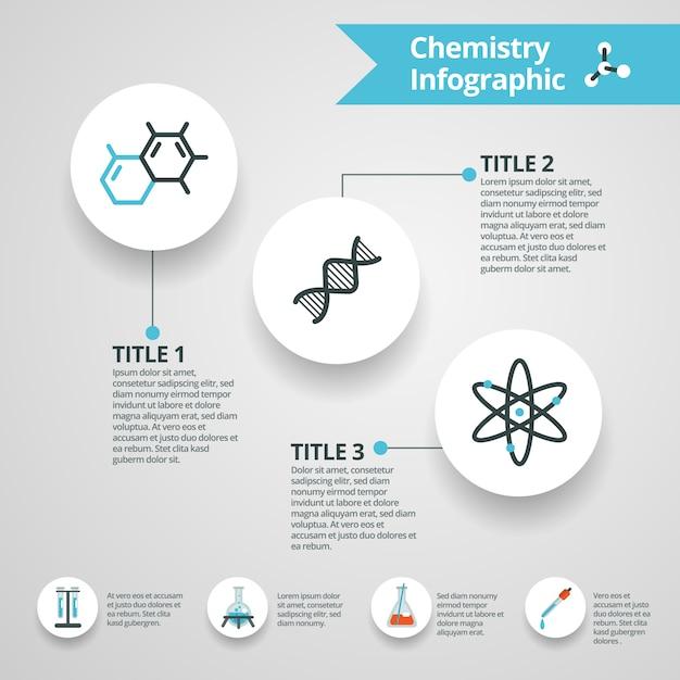 Conjunto de infográficos de química Vetor grátis