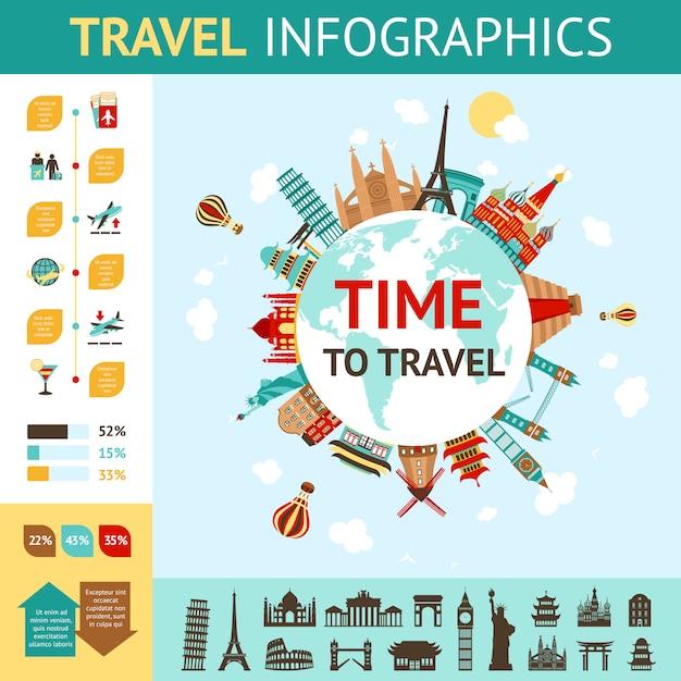 Conjunto de infográficos de viagem Vetor grátis