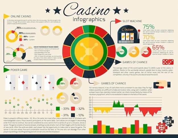 Conjunto de infográficos do cassino Vetor grátis